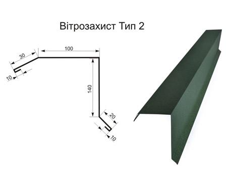 Вітрозахист тип 2 матполіестер 0,45 мм