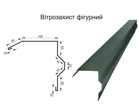 Вітрозахист фігурний поліестер 0,5 мм