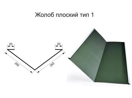 Жолоб плоский (Єндова) тип 1 матполіестер 0,45 мм
