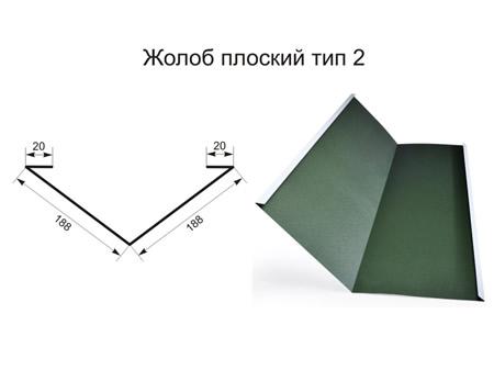 Жолоб плоский (Єндова) тип 2 матполіестер 0,5 мм